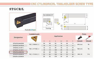100 Widerstand 91Ohm MF0204 Metallfilm resistors 91R 0,4W TK50 1/% 057973
