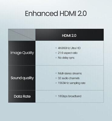 Câble HDMI HD v2.0 Haute Vitesse 4K 2160p 3D 1m/2m/3m/4m/5m/7m/10m nylon coton 11