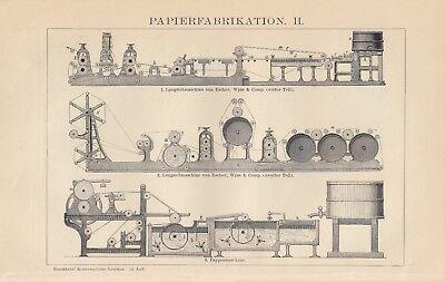 Lithografie 1898: PAPIERFABRIKATION. I/II. PAPIER Fabrik Maschinen Technik 2