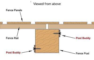 Post Buddy, The Original, Easy Fence Post Repair - 2 pack (fixes 1 broken post) 6