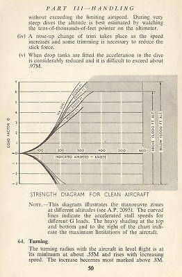 CANADAIR CL.13 SABRE Mk.4 PILOT/'S NOTES A.P.4503D