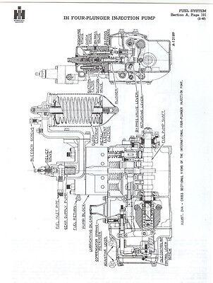 Ih 1466 Wiring Diagram