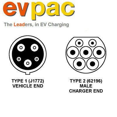 Nissan Compatible EV Charging Lead Type 1 (J1772) 16amp 5m Spiral Cable 5