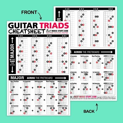 """Popular Guitar Scales Reference Poster 24""""x36"""" + Guitar Cheatsheets Bundle 7"""