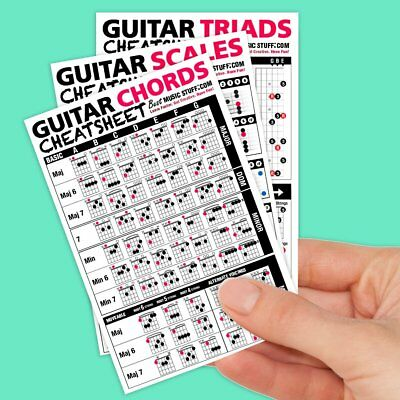 """Popular Guitar Scales Reference Poster 24""""x36"""" + Guitar Cheatsheets Bundle 4"""