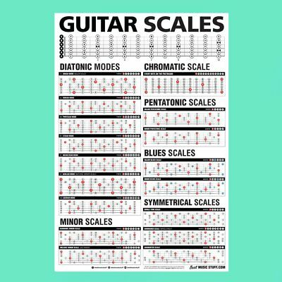 """Popular Guitar Scales Reference Poster 24""""x36"""" + Guitar Cheatsheets Bundle 2"""