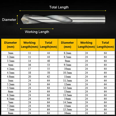 3-16mm Tungsten Carbide Tip Drill Bit TCT Twist For Stainless Steel Iron Cutting 2