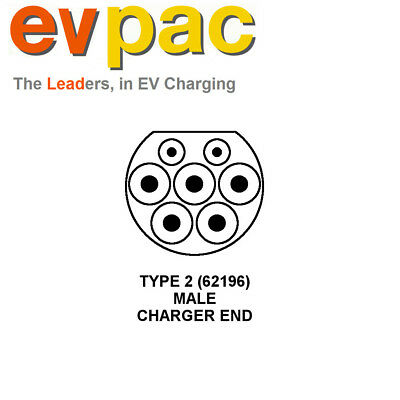 EVPac EV322XPM Type 2 (62196-2) 32Amp MALE Plug (Charger/Outlet side) 2
