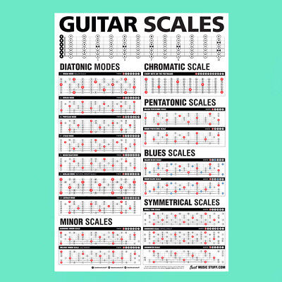 "Popular Guitar Scales Reference Poster 24""x36"" 2"