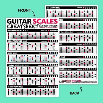 """Popular Guitar Scales Reference Poster 24""""x36"""" + Guitar Cheatsheets Bundle 6"""