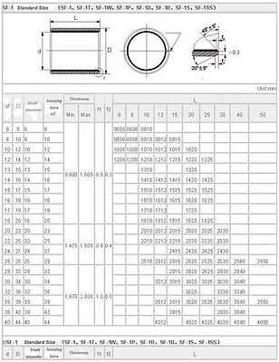 18* 20mm New 10pcs SF-1 self lubricating composite bearing bushing sleeve 16
