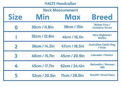 Halti Dog Headcollar Stops Pulling Kindly - Size 0 - 5 Company of animals