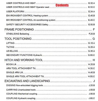 CASE SR200 SR220 SR250 Alpha Series Skid Steer Loader Service Repair on case fan diagram, all wheel drive transfer case diagram, gmc truck transfer case diagram, case engine, kubota hydraulics diagram, bobcat 310 parts diagram, case flow diagram, case pump diagram, case parts diagram, case transmission diagram,