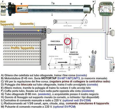 Tapparella Automatica Serranda Avvolgibile Da 40 Kg Per Motore Elettrico 220 V 3