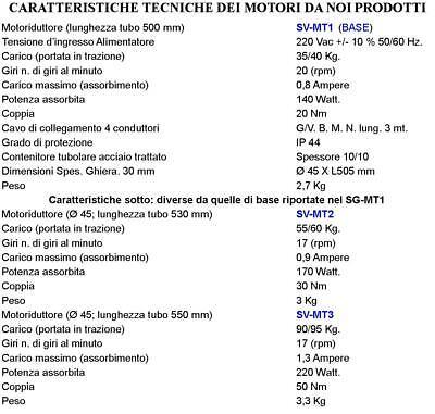 Motori Tapparella Elettrica 220 V 20/30 Nm Serranda Avvolgibile Da 40 Kg E 60 Kg 5