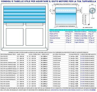 Tapparella Automatica Serranda Avvolgibile Da 40 Kg Per Motore Elettrico 220 V 4