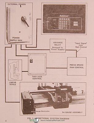 Hurco Autobend 5 AB5/S4 Gauging Sytem Two Axix Hydraulic Maintenance Manual 1983 2
