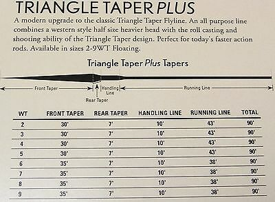 Wulff Triangle Taper Nymph WF-6-Floating NEU TTN6F Farbe gelb