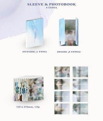 GOT7 3rd Album [Present : YOU] CD+64p Photobook+3p Photocard+Lyrics Postcard 5