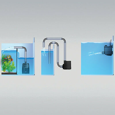 JBL ProFlow u800  Universalpumpe zur Wasserförderung mit 900 l/h