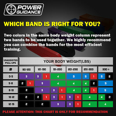 POWER GUIDANCE Pull Up Exercise Bands For Resistance Body Stretching, Fitness 4