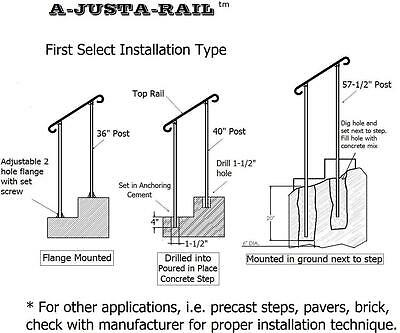 """38""""  A-Justa-Rail for in ground next to step Iron stair Railing step grab Steel 4"""