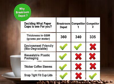 100 Pack 12 Oz Disposable Hot Paper Coffee Cups Lids Sleeves Stirrers 400 Pieces 2