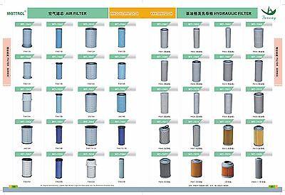 Cabin Air Filter for 2001-2005 Toyota RAV4 Komatsu 208-979-7620