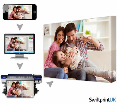 Canvas Print Your Personalised Photo Picture on Scratch Resistant EcoSolvent Ink 8