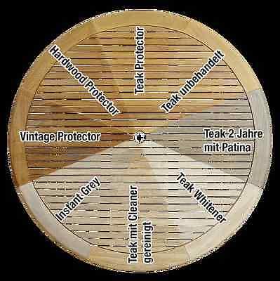 Gartenmöbel Holzpflege Holzschutz GOLDEN CARE TEAK PROTECTOR SET 8tlg