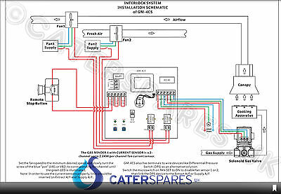 Commercial Gas Interlock System Control Panel Current Monitoring Controlled Unit 3