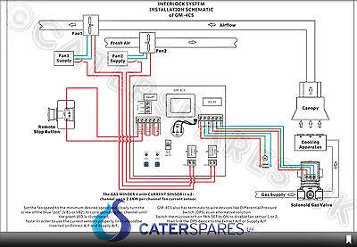 "Current Sensor Commercial Gas Interlock Kit & 1"" 1/4 (35Mm) Gas Solenoid Valve 2"
