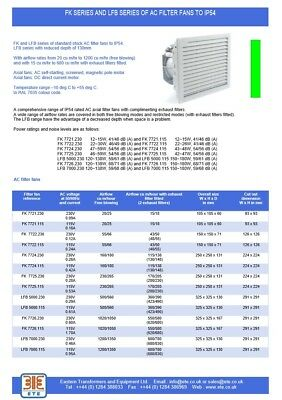 LinkWell LFB AC Control Panel Filter Fan to IP54 (500-1,200 cubic m/hour) 2