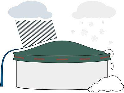 Pool Abdeckplane 457 / Poolabdeckung mit 180g/m² für Rundbecken ∅ 450 - 460 cm