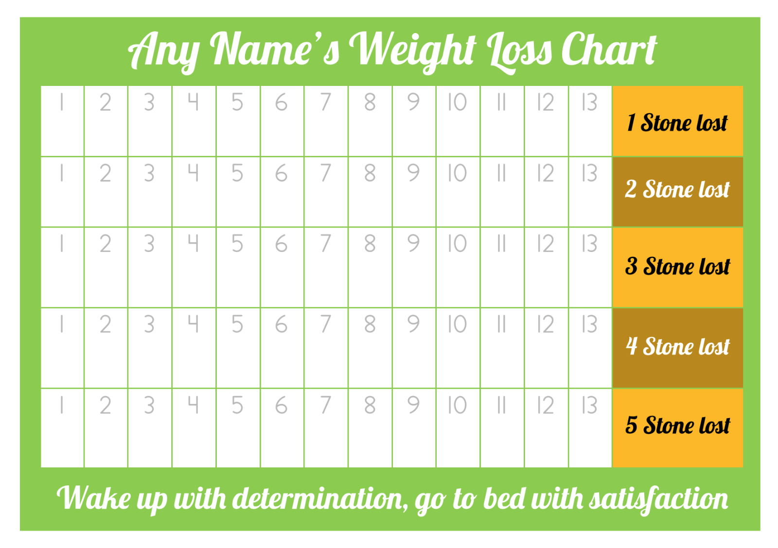 Personalised weight loss chart 5 stone laminated with 1 sheet of 3 of 5 personalised weight loss chart 5 stone laminated with 1 sheet of stickers geenschuldenfo Gallery