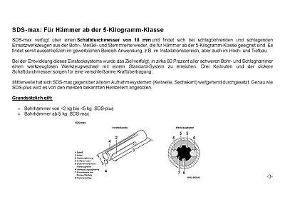 SDS PLUS Hammerbohrer Betonbohrer Steinbohrer Quadro - X Kreuzschneide 4 - 25 mm 12