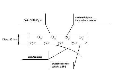 Schalldämmschaum Selbstklebend  Akustik Schaumstoff Dämmung Nicht Brennbar 1cm 3