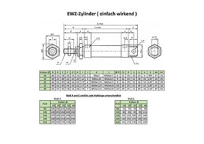 ETMAL-EWZ-16x100  einfach wirkender Rundzylinder Pneumatikzylinder