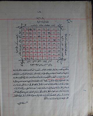 9 Titles Digital Arabic Manuscript Illustrated Occult Numerology Magic