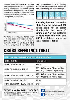 Silkolene RSF 2.5W Fork & Suspension Fluid 1 Litre 1L