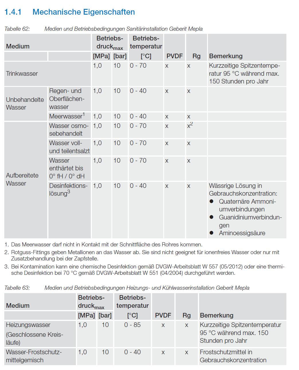 Gemütlich Jahr 5 Winkel Arbeitsblatt Zeitgenössisch - Arbeitsblatt ...