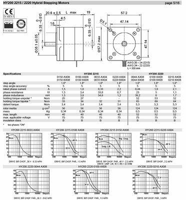 Motore passo a passo arduino CNC Stepper motors MAE HY200 2220 141 A4 4
