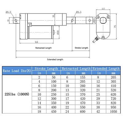 """12V Linear Actuator Motor 1000N 2""""-18"""" Stroke Heavy Duty for Window Opener 5"""