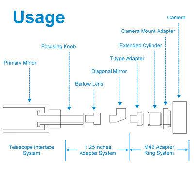 """SVBONY1.25""""T-Mount+Extended Sleeve+Camera T-Ring Adapter for Nikon DSLR/SLR Lens 2"""