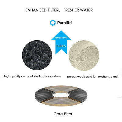 Petkit Eversweet Health Water Drinking Fountain Replacement Filters 5pcs & Tray 5
