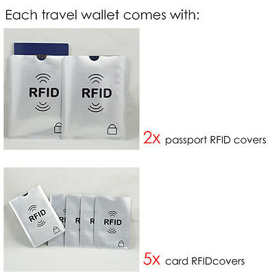 Travel Wallet Ticket Holder with RFID Blocking Covers for Passport Credit Cards 10