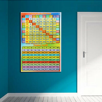 Laminated Time Table Educational Poster Multiplication Division Number 1-100 4