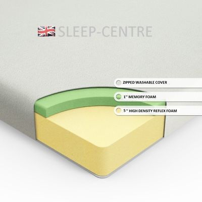 Lavish New 3Ft Single Visco Memory Foam Mattress With Washable Cooltouch Cover 3
