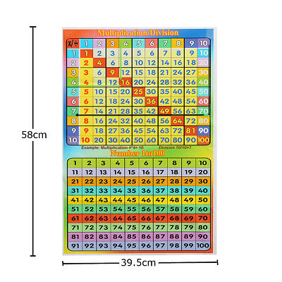 Laminated Time Table Educational Poster Multiplication Division Number 1-100 5