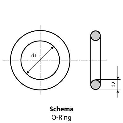 O-Ring 71 x 2 mm NBR 70 Menge 2 Stück Dichtring